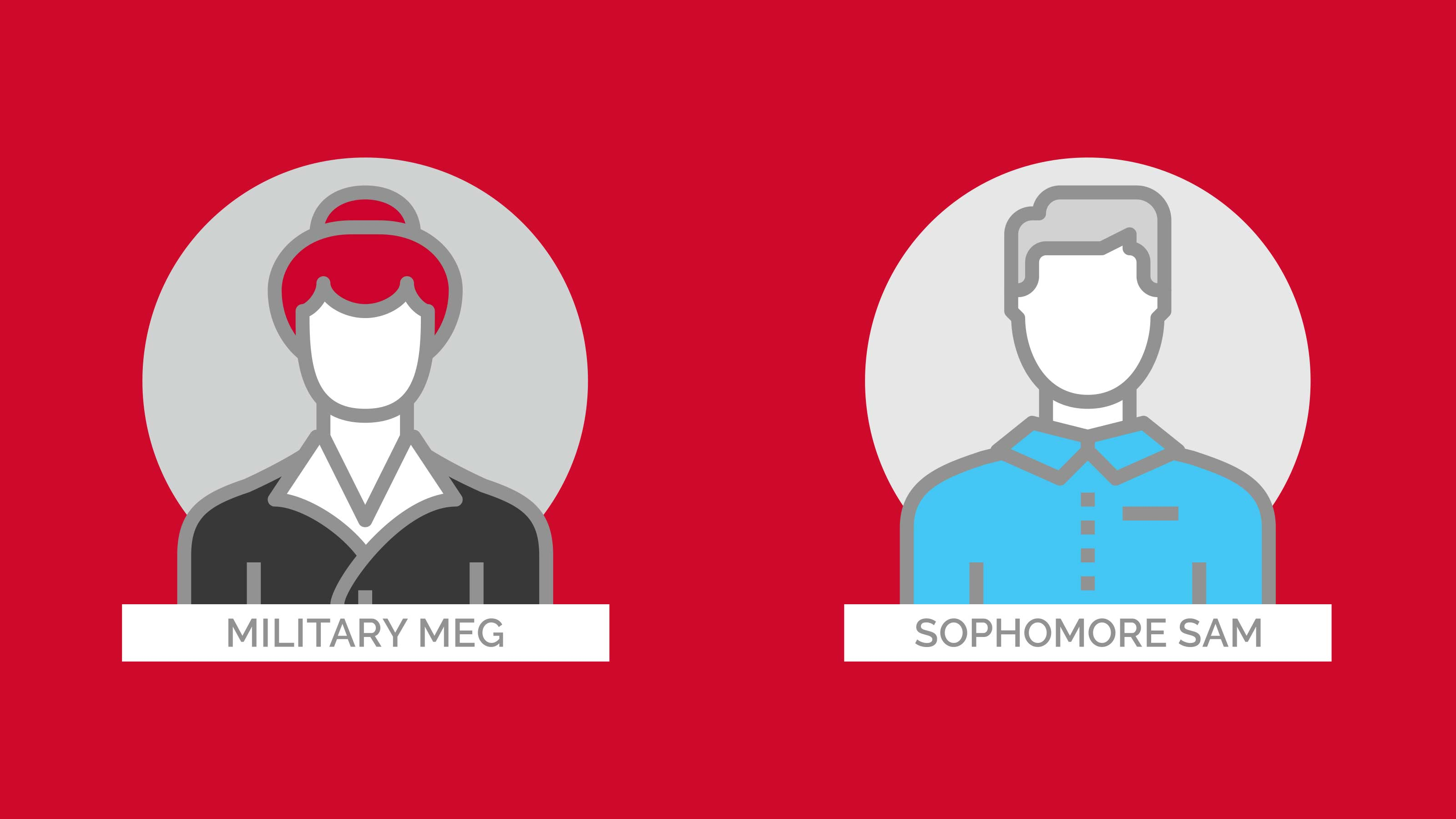 Five Tips for Developing Personas in Higher Education Marketing
